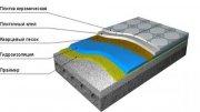 Укладка Плитки на Гидроизоляцию