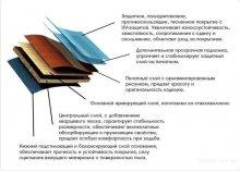 В данной статье приводятся рекомендации по правильной укладке виниловой плитки. Обустройство винилового покрытия — несложный процесс, который требует ...